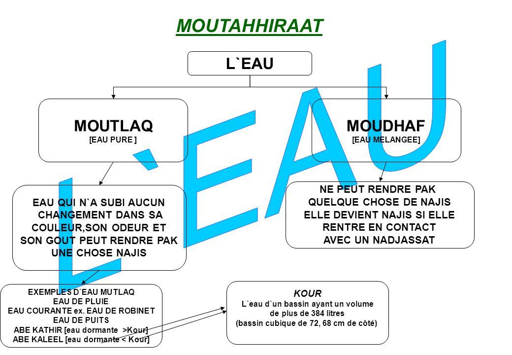 L`EAU MOUTAHHIRAAT L`EAU MOUTLAQ MOUDHAF NE PEUT RENDRE PAK