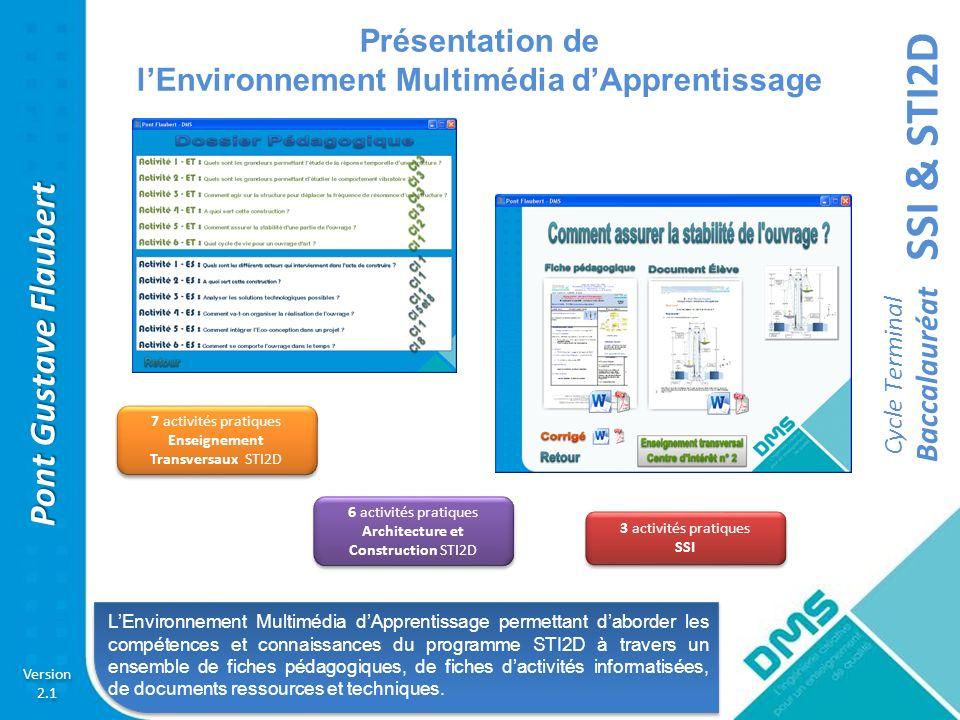 l'Environnement Multimédia d'Apprentissage