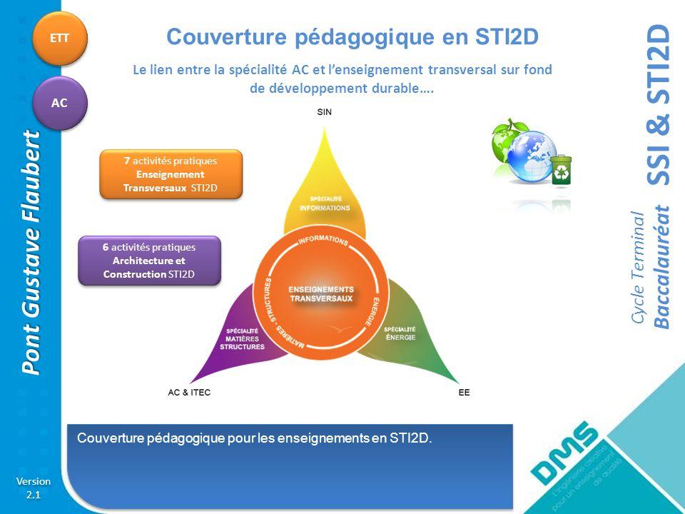 Couverture pédagogique en STI2D