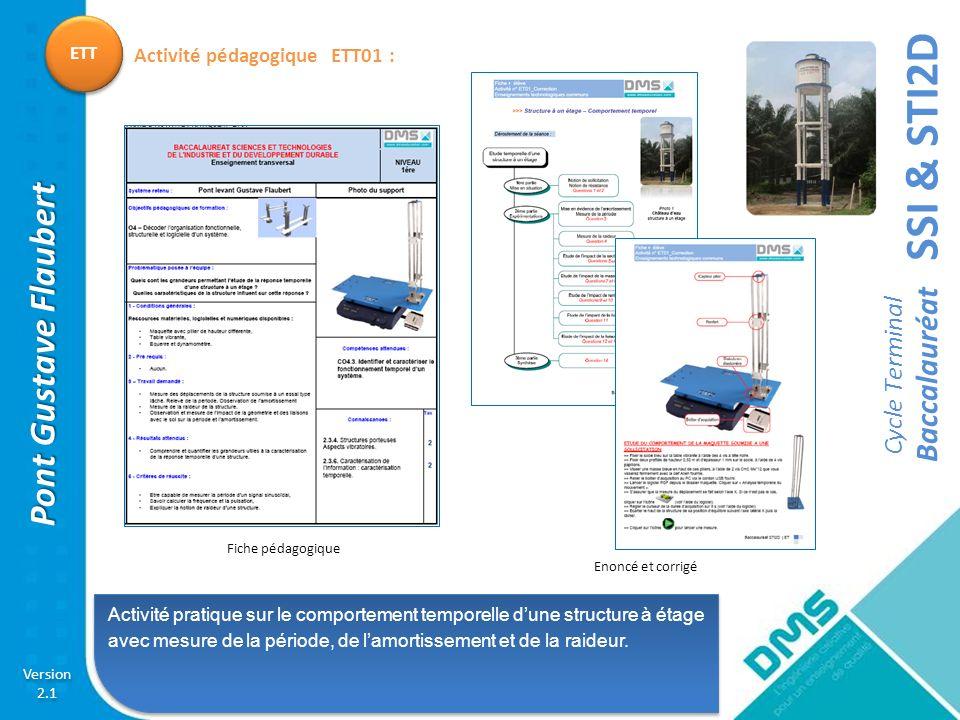 Activité pédagogique ETT01 :