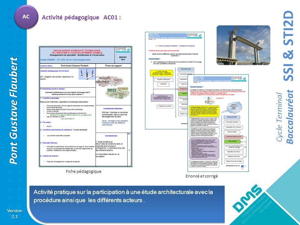 Activité pédagogique AC01 :