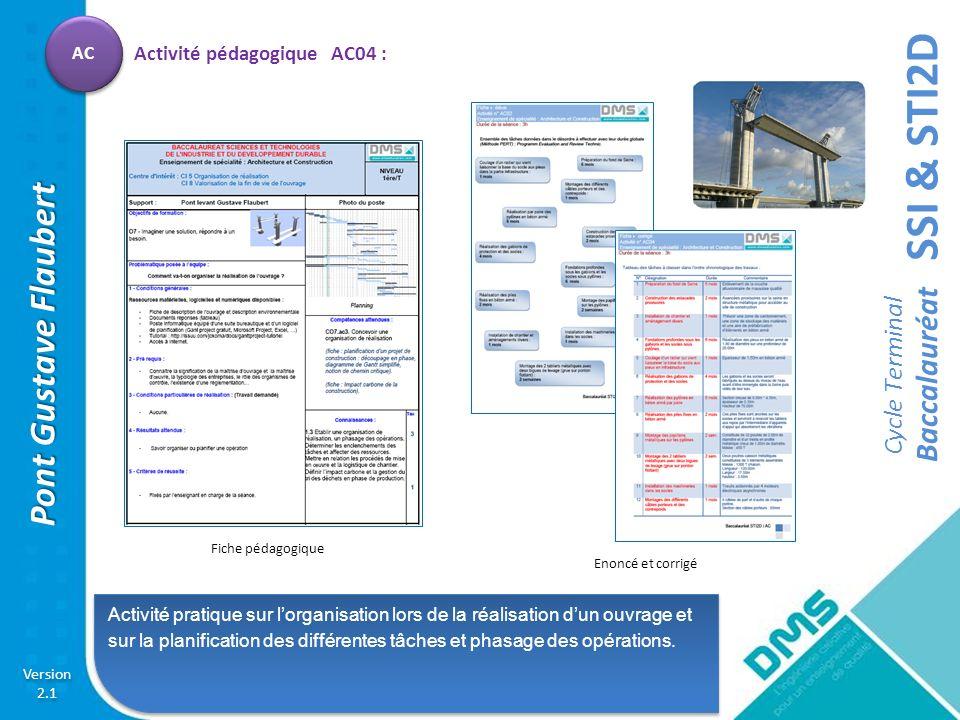 Activité pédagogique AC04 :