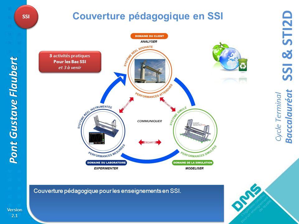 Couverture pédagogique en SSI