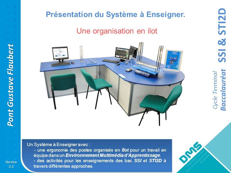 Présentation du Système à Enseigner.