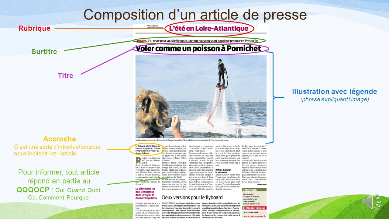 Composition d'un article de presse