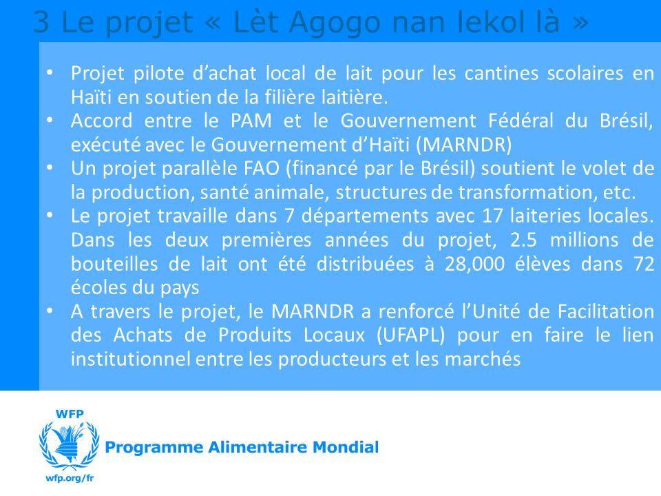 3 Le projet « Lèt Agogo nan lekol là »