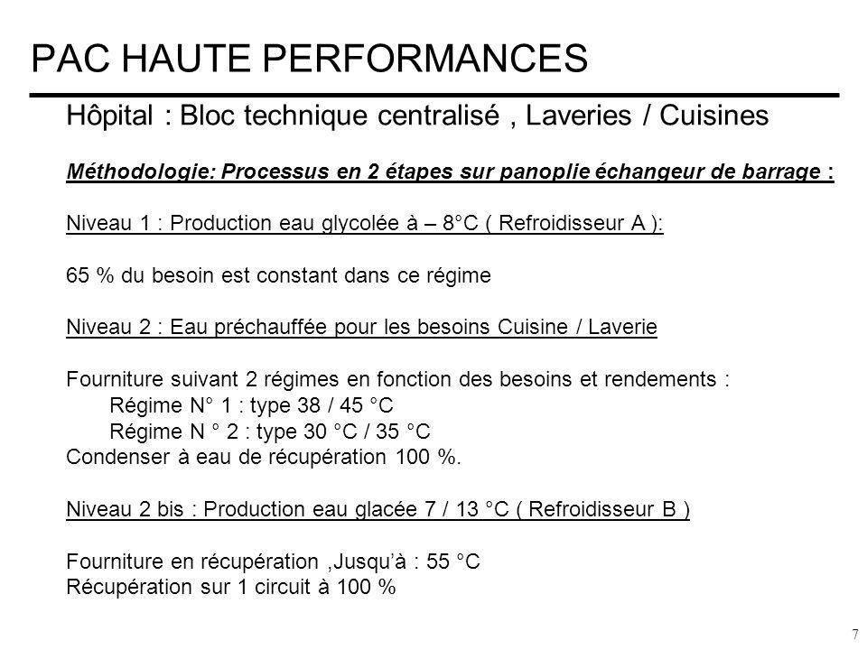 PAC HAUTE PERFORMANCES