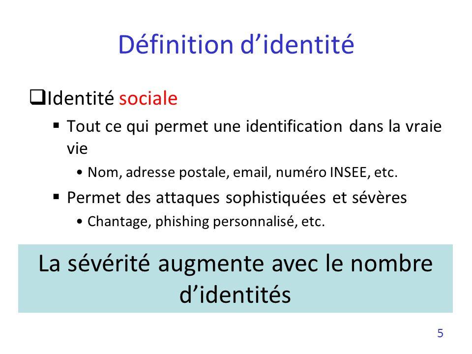 Définition d'identité