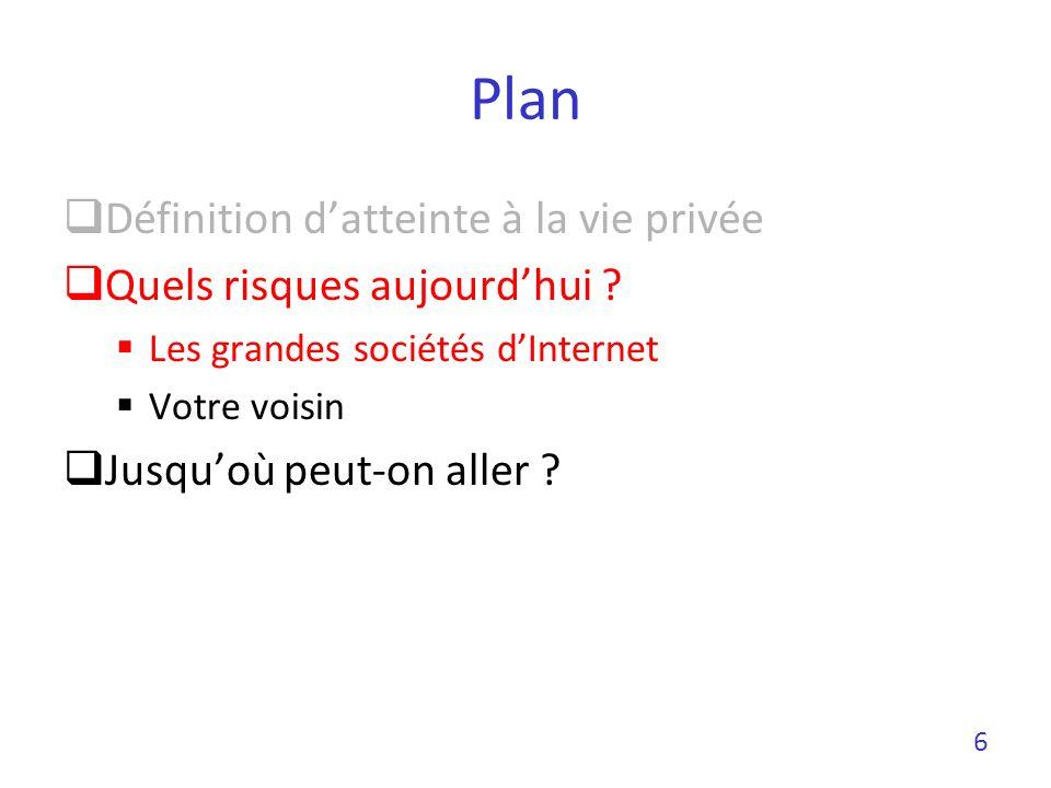 Plan Définition d'atteinte à la vie privée Quels risques aujourd'hui