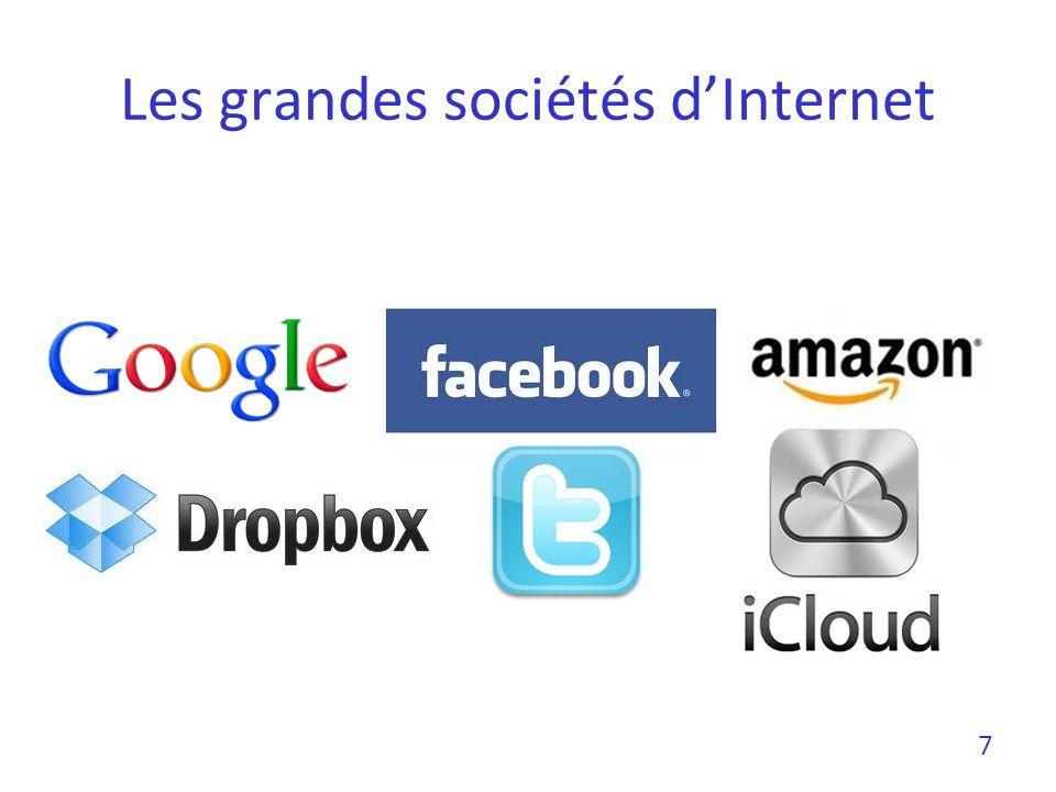 Les grandes sociétés d'Internet