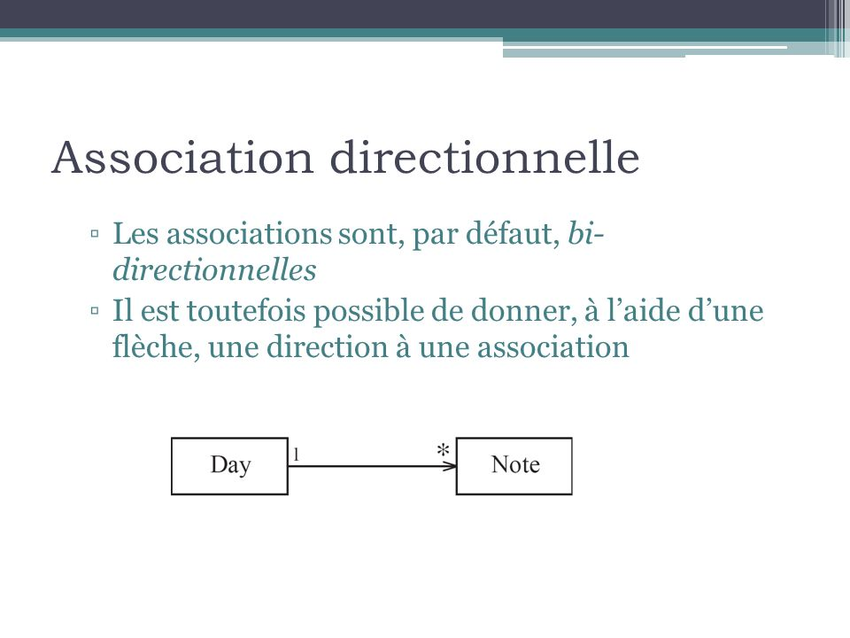 Association directionnelle