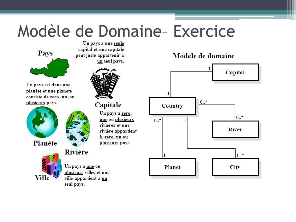 Modèle de Domaine– Exercice