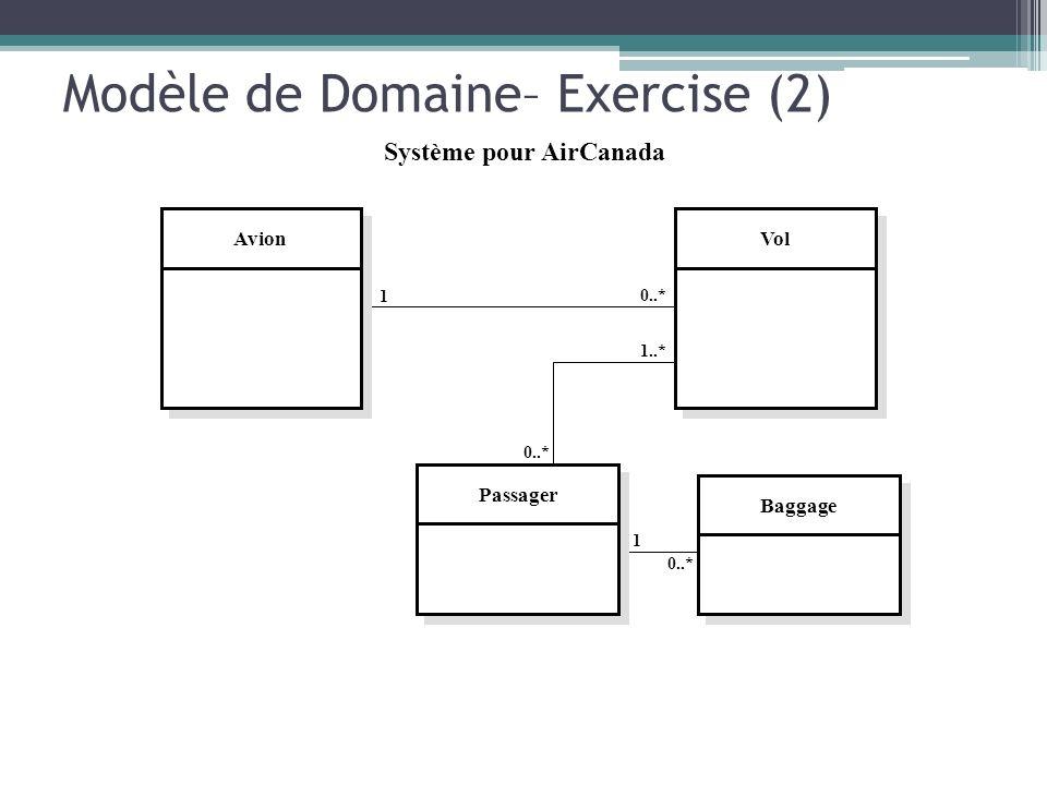 Modèle de Domaine– Exercise (2)