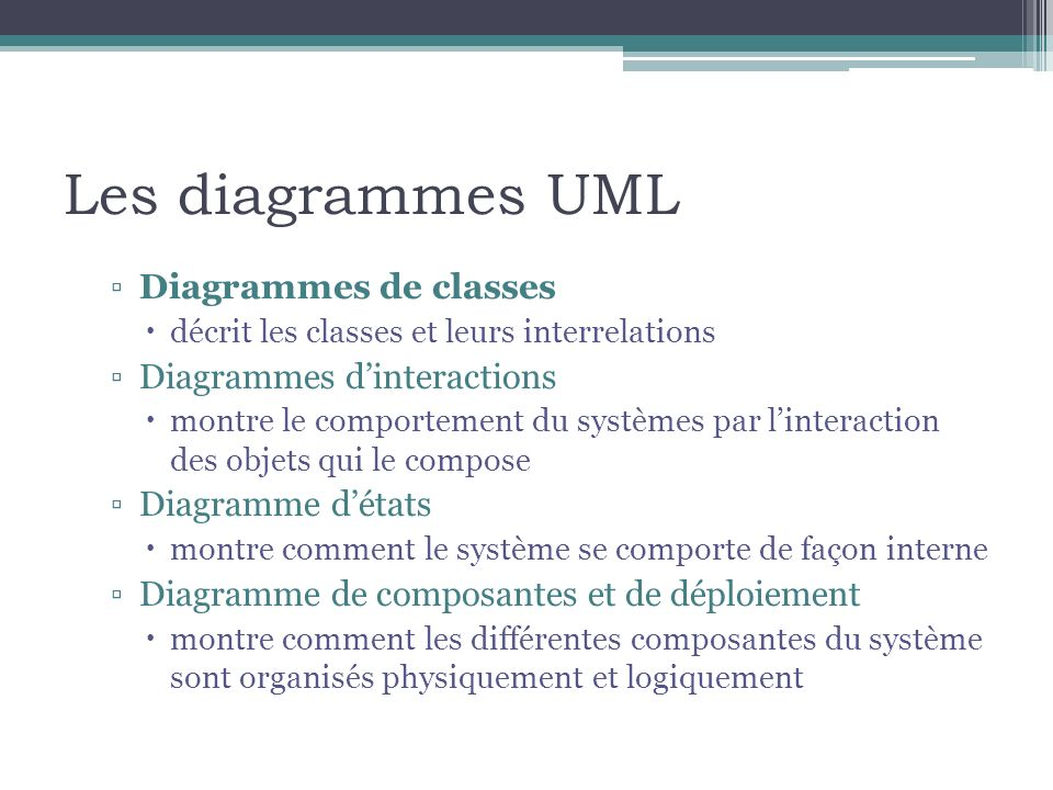 Les diagrammes UML Diagrammes de classes Diagrammes d'interactions