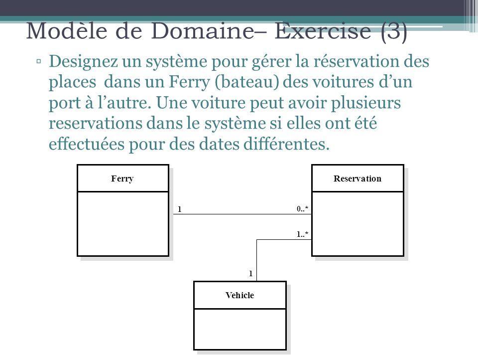 Modèle de Domaine– Exercise (3)