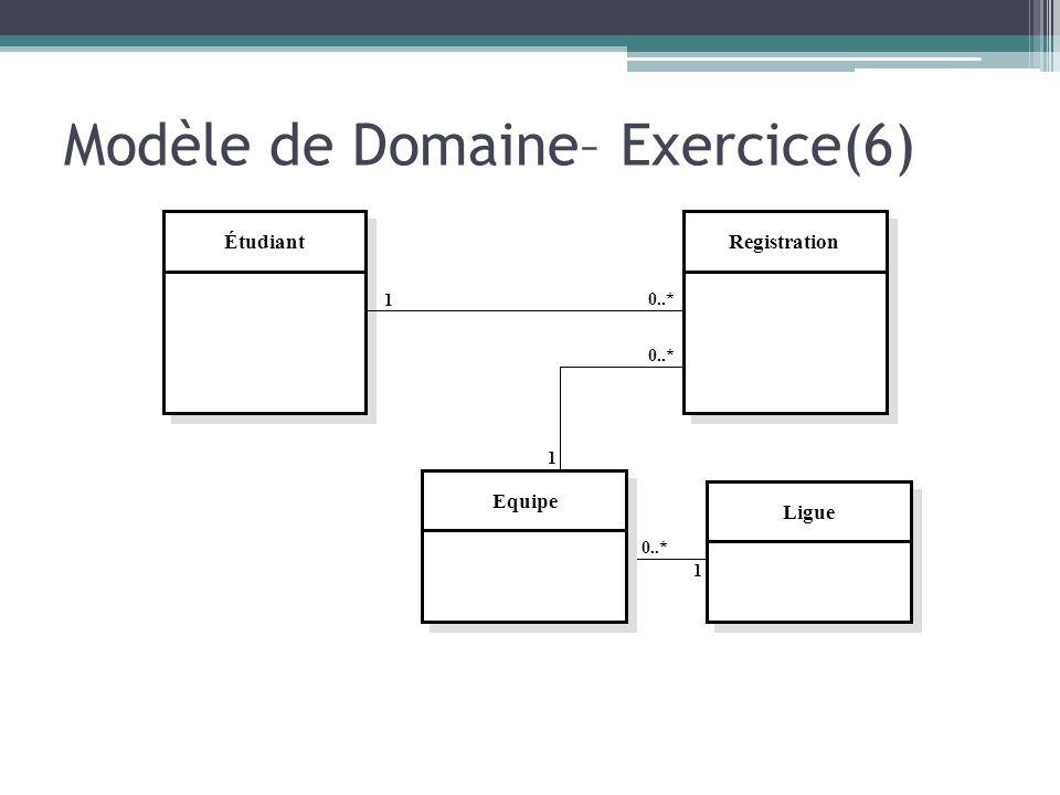 Modèle de Domaine– Exercice(6)
