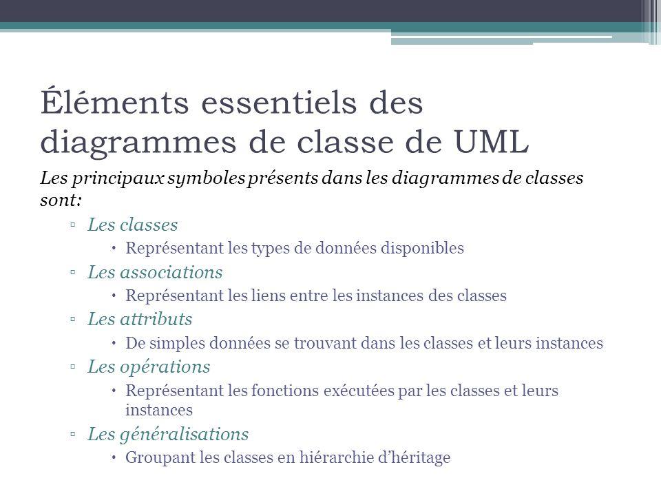 Éléments essentiels des diagrammes de classe de UML
