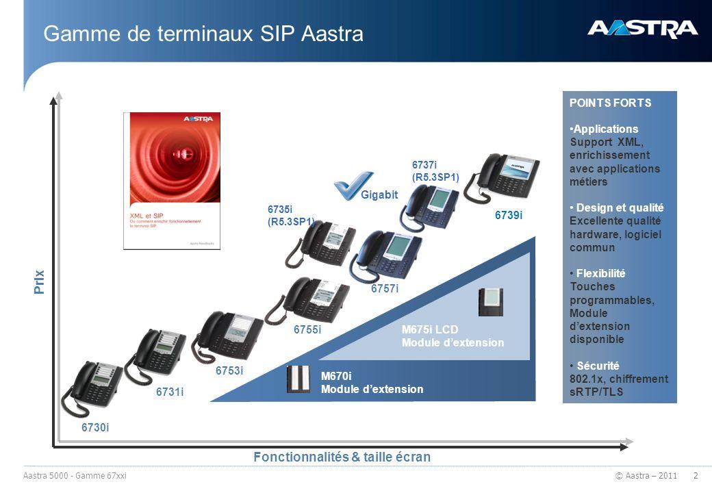 Gamme de terminaux SIP Aastra