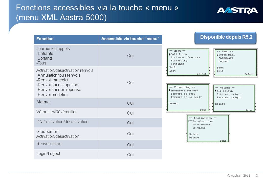 Fonctions accessibles via la touche « menu » (menu XML Aastra 5000)