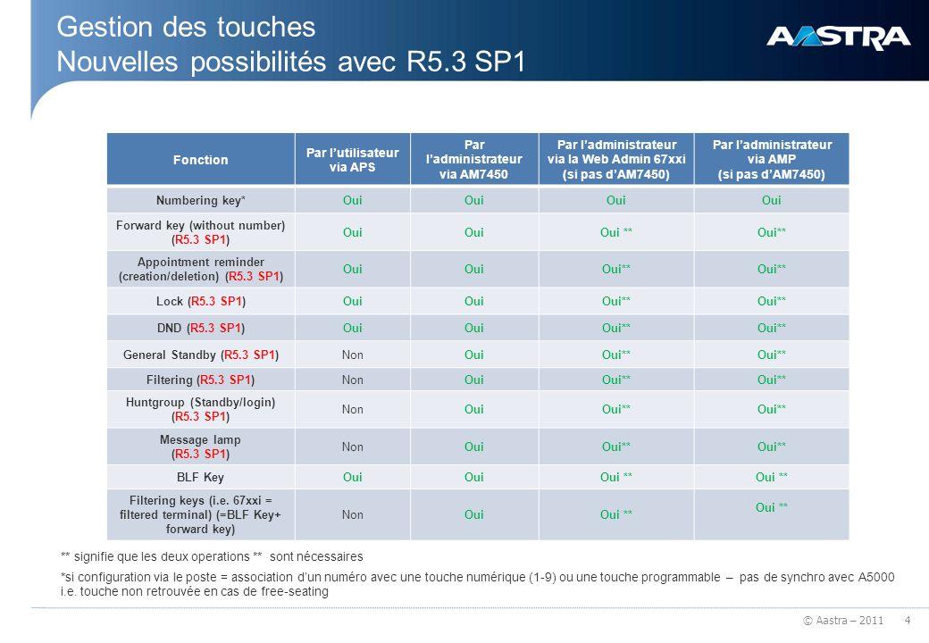 Gestion des touches Nouvelles possibilités avec R5.3 SP1