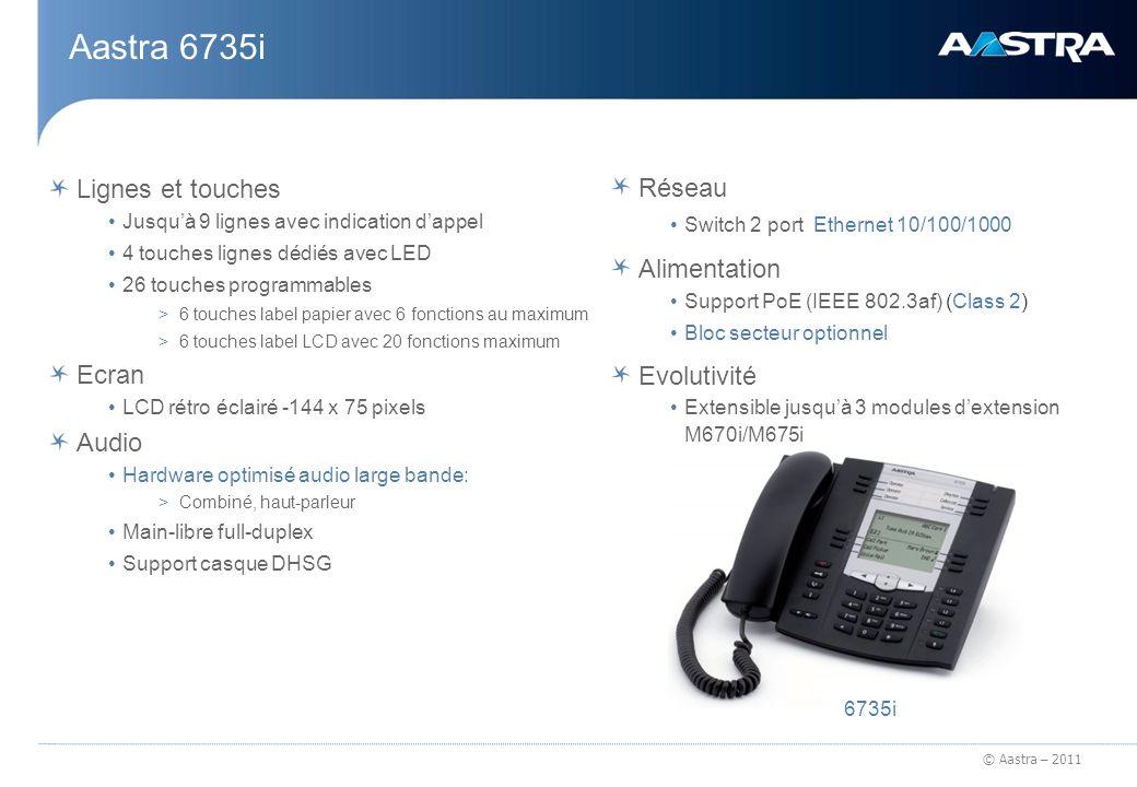 Aastra 6735i Réseau Lignes et touches Alimentation Evolutivité Ecran