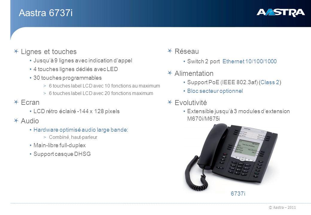 Aastra 6737i Réseau Lignes et touches Alimentation Evolutivité Ecran
