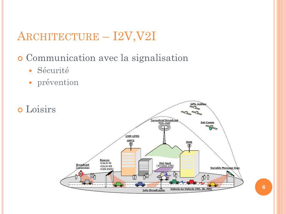 Architecture – I2V,V2I Communication avec la signalisation Loisirs