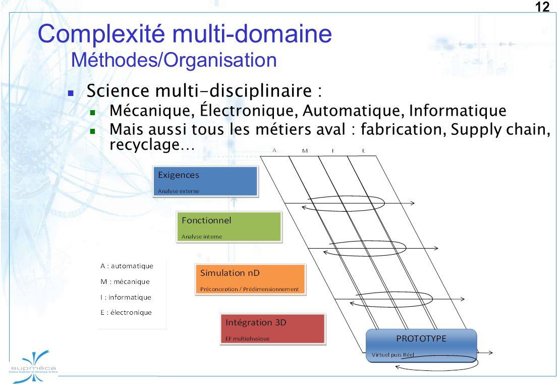 Complexité multi-domaine