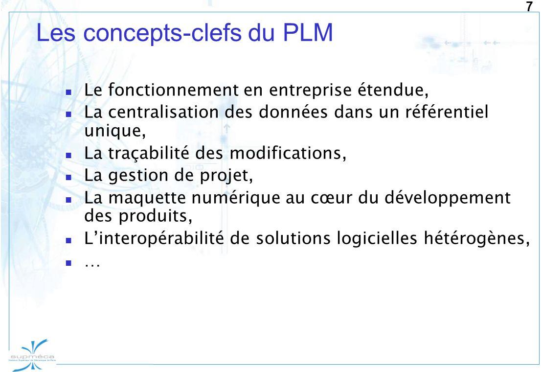 Les concepts-clefs du PLM
