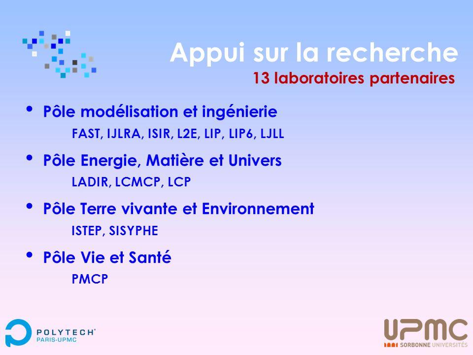 Appui sur la recherche 13 laboratoires partenaires