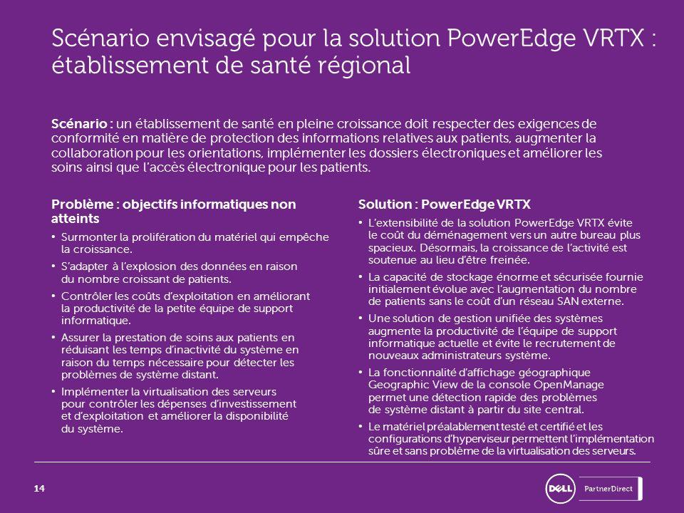 Pr sentation de la solution dell poweredge vrtx ppt - Disponibilite d office pour raison de sante ...