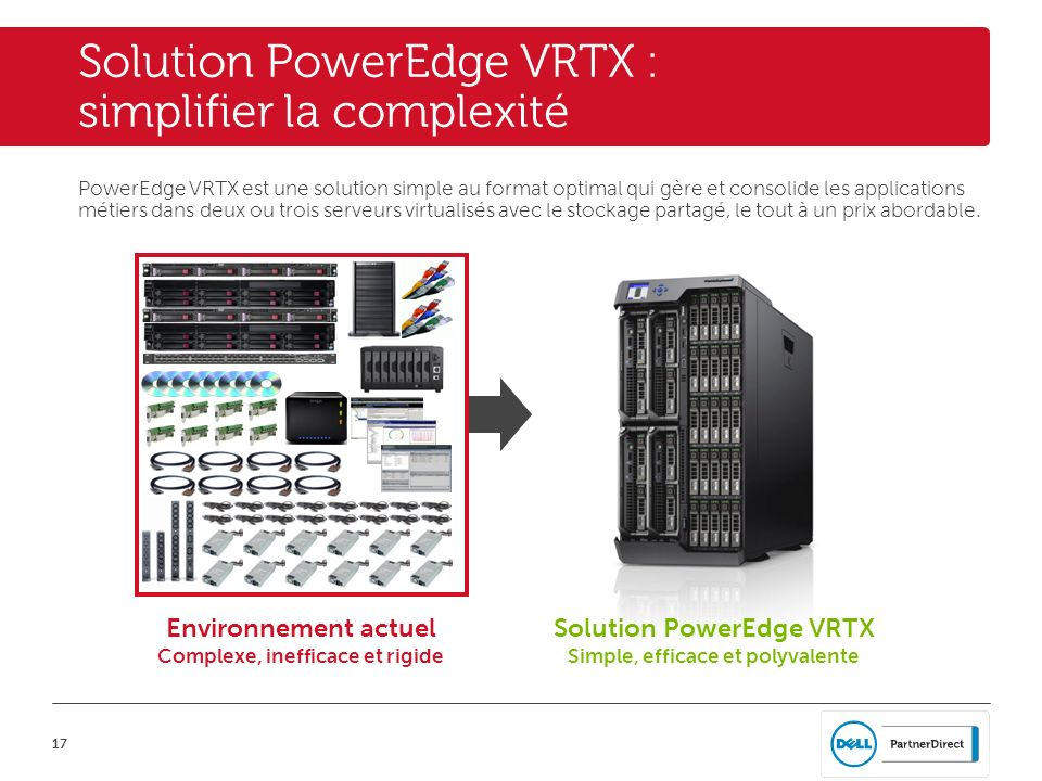 Solution PowerEdge VRTX : simplifier la complexité
