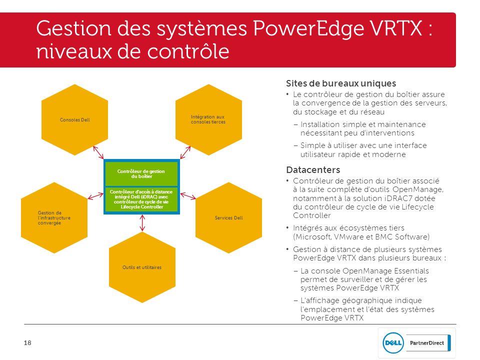 Gestion des systèmes PowerEdge VRTX : niveaux de contrôle