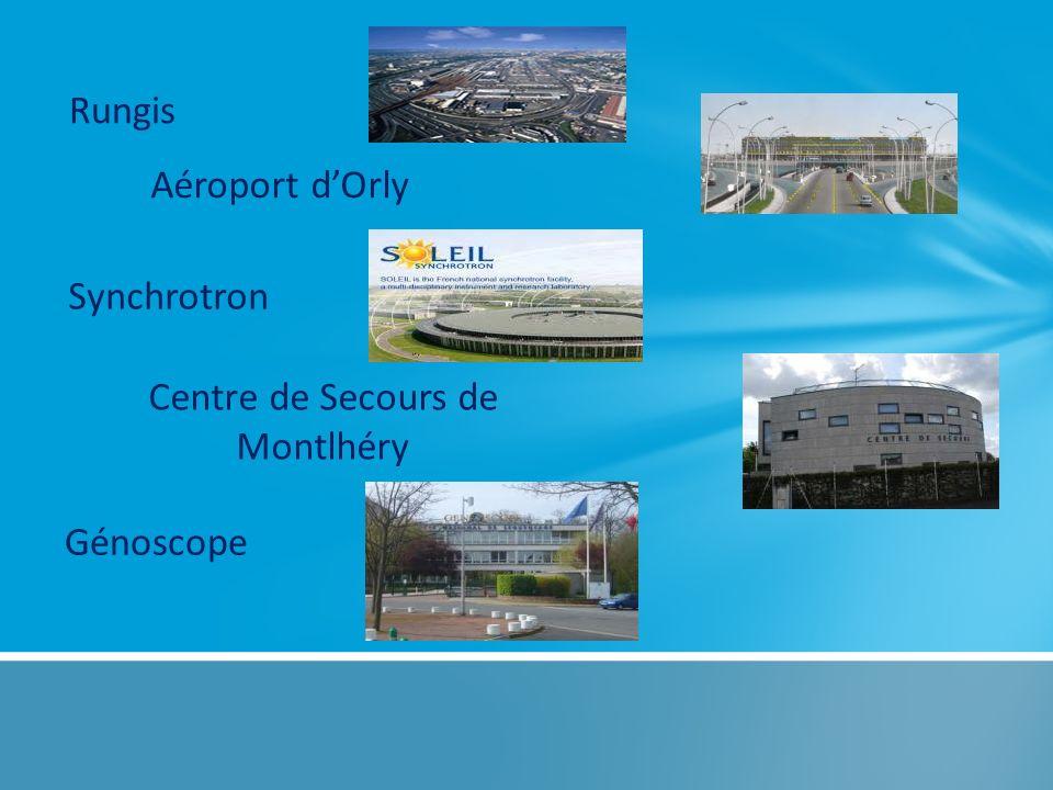 Centre de Secours de Montlhéry