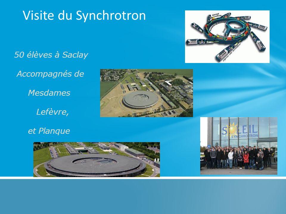 Visite du Synchrotron 50 élèves à Saclay Accompagnés de Mesdames
