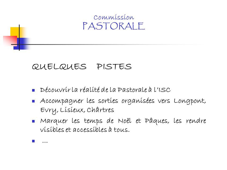 QUELQUES PISTES Commission PASTORALE