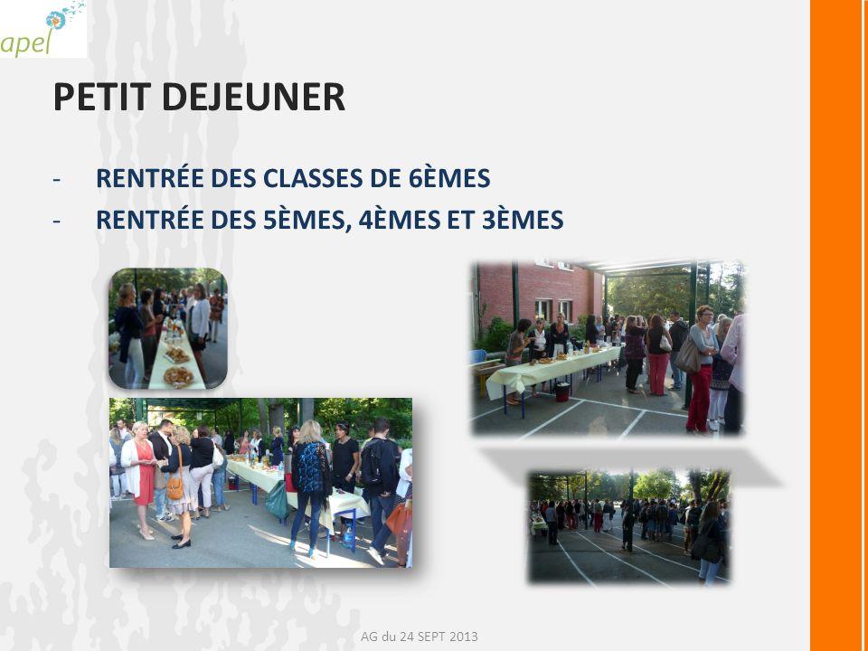 PETIT DEJEUNER RENTRÉE DES CLASSES DE 6ÈMES