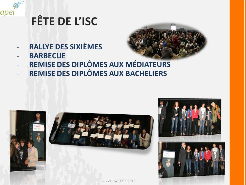 FÊTE DE L'isc RALLYE DES SIXIÈMES BARBECUE