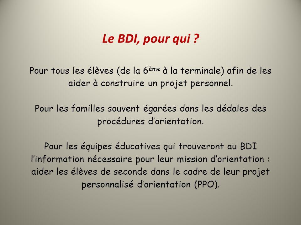 Le BDI, pour qui .