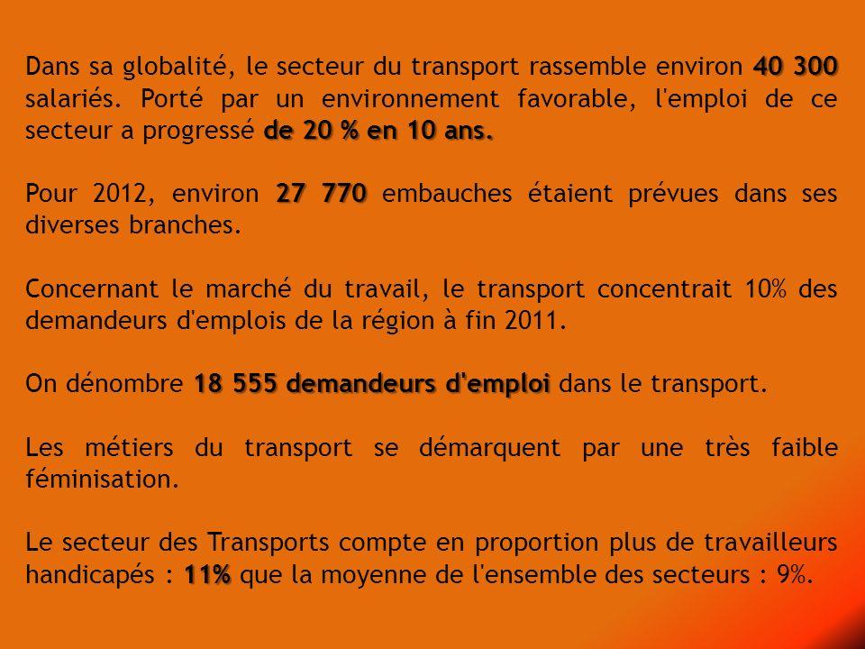 Dans sa globalité, le secteur du transport rassemble environ 40 300 salariés. Porté par un environnement favorable, l emploi de ce secteur a progressé de 20 % en 10 ans.