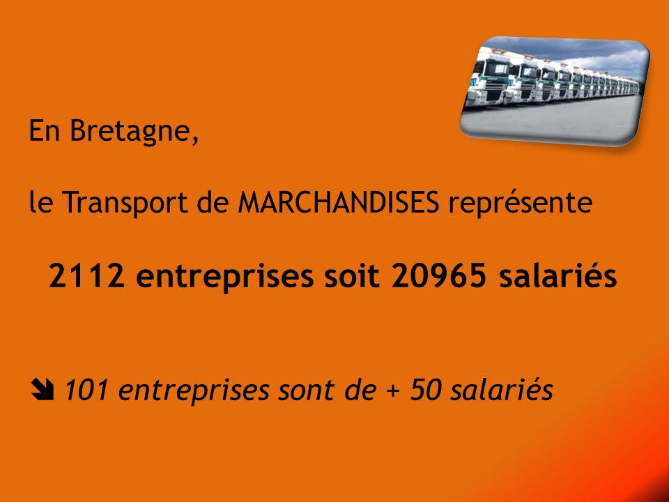 2112 entreprises soit 20965 salariés