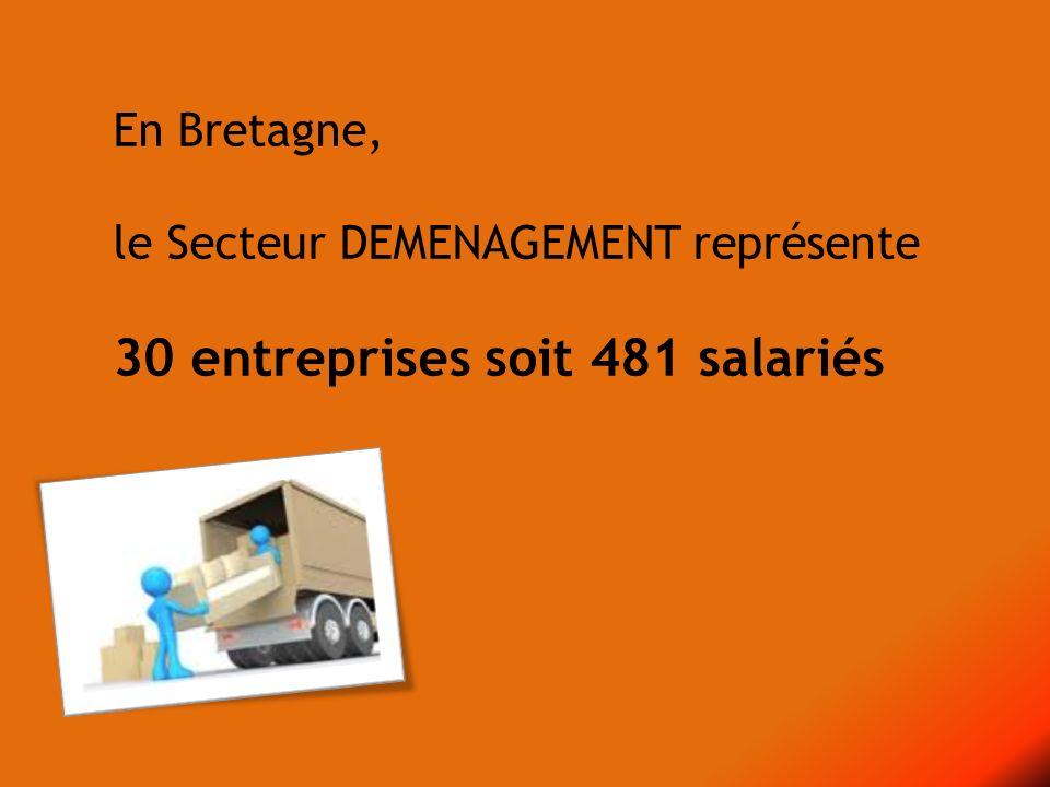 30 entreprises soit 481 salariés