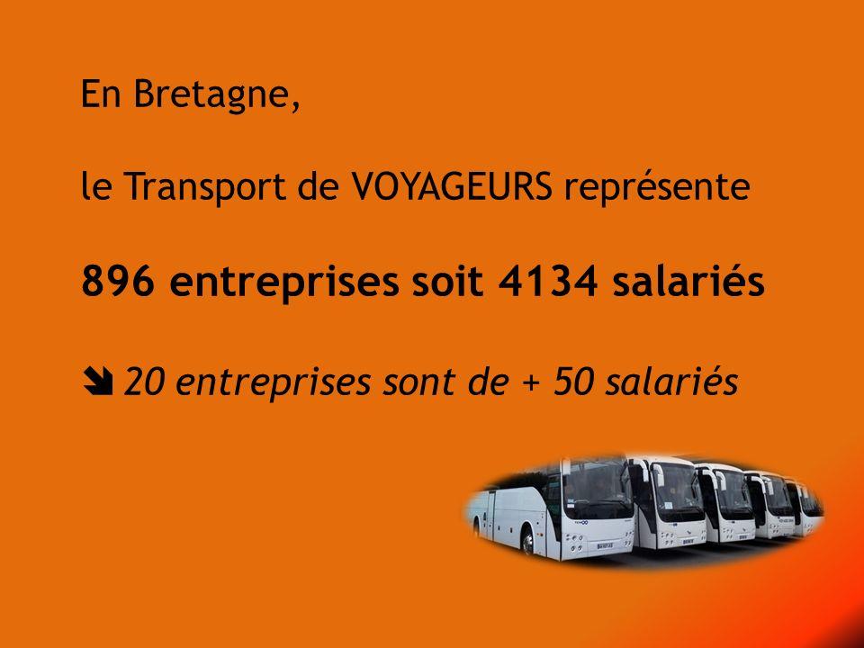 896 entreprises soit 4134 salariés