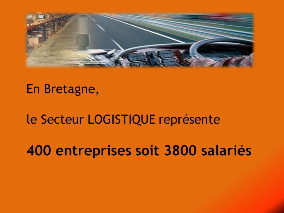 400 entreprises soit 3800 salariés