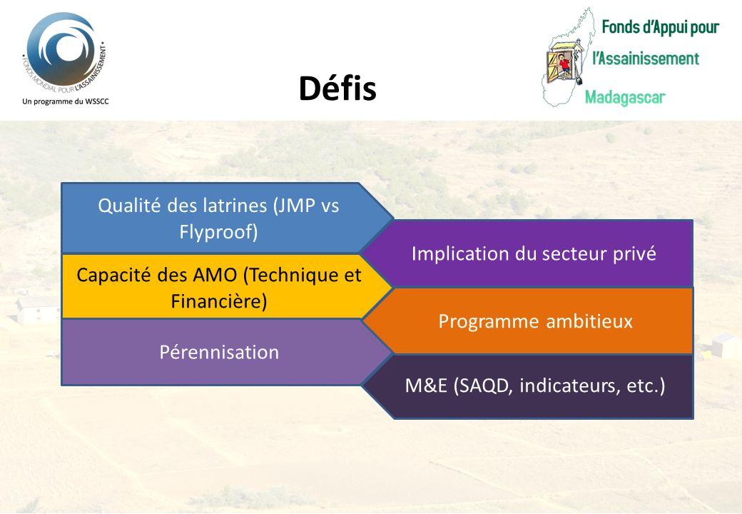Défis Qualité des latrines (JMP vs Flyproof)
