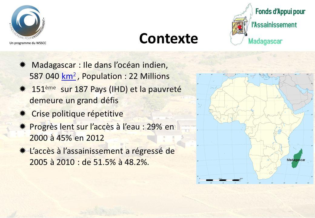 Contexte Madagascar : Ile dans l'océan indien, 587 040 km2 , Population : 22 Millions.