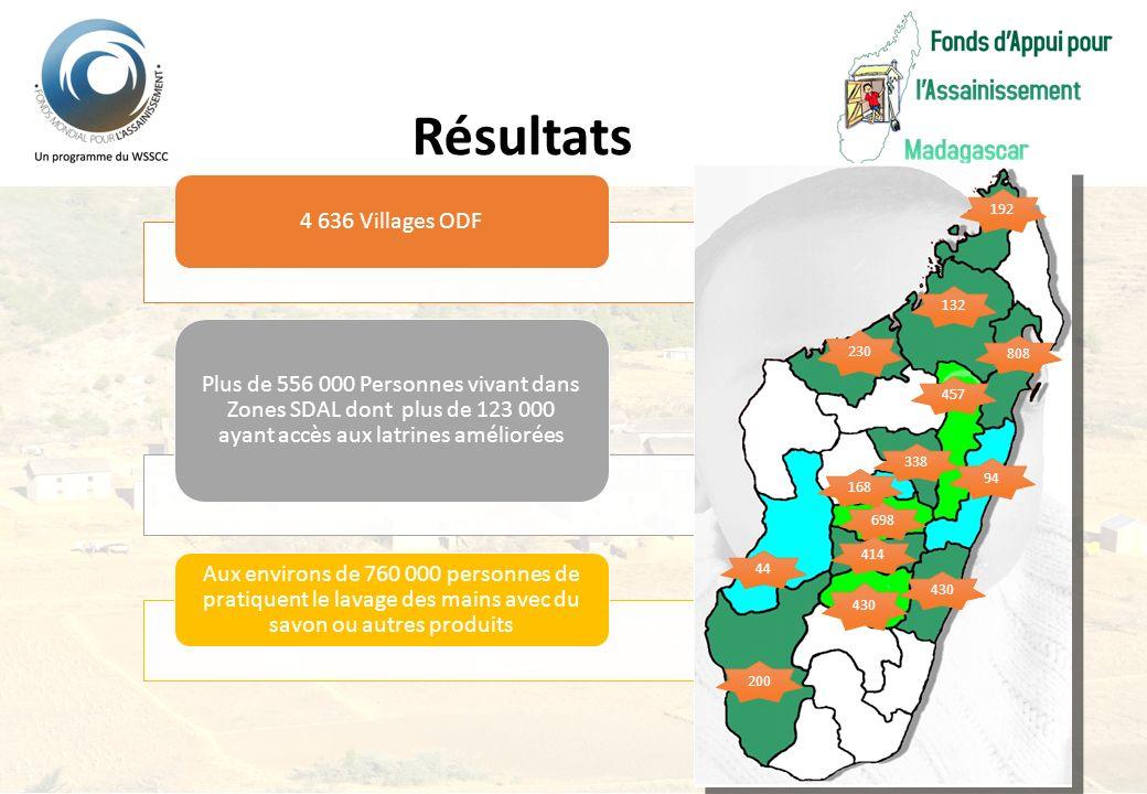 Résultats 4 636 Villages ODF
