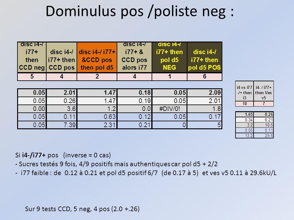 Dominulus pos /poliste neg :
