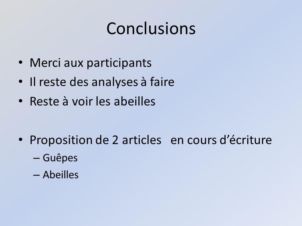 Conclusions Merci aux participants Il reste des analyses à faire