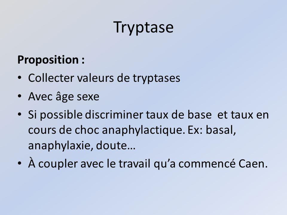Tryptase Proposition : Collecter valeurs de tryptases Avec âge sexe